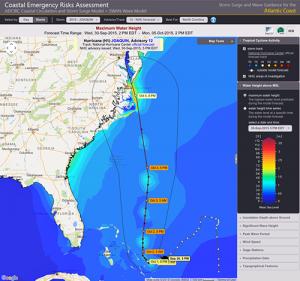 Big Data Analytics for Coastal Storm Surge